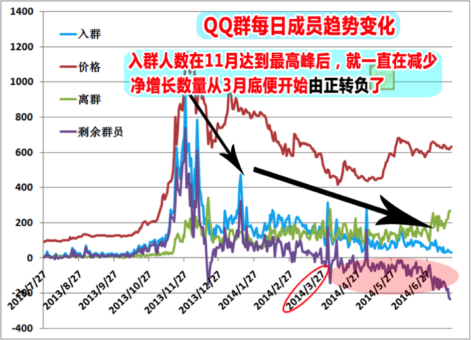 比特币中短期趋势报告(第四期 上)
